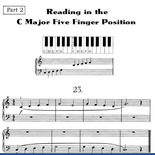学曲谱教程_钢琴简单曲谱